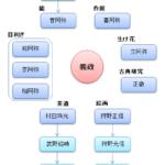【.ami】バブルの東山ルネサンス