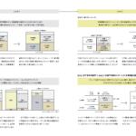 丸井グループ「共創経営レポート2016」は一読の価値あり!