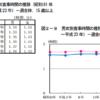 食事時間の国際比較/のんびり食事をする日本人