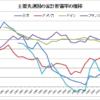家計貯蓄率の国際比較 1987~2016年