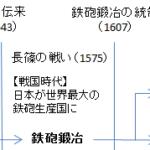 平和憲法は日本史の集大成